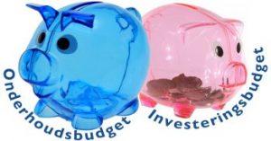 onderhoud of investering in corporatiewoning